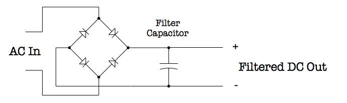 Schematic Filter