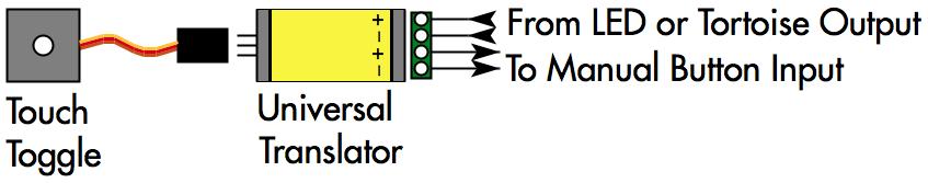 UTdiagram-2