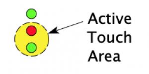 TLI_Active_Area