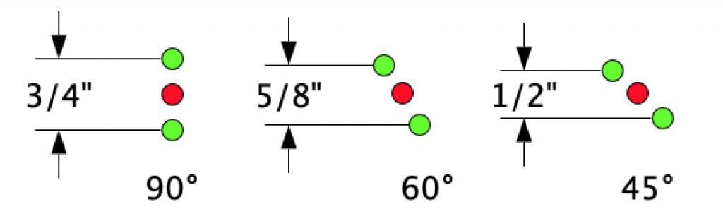 TLI_Angles